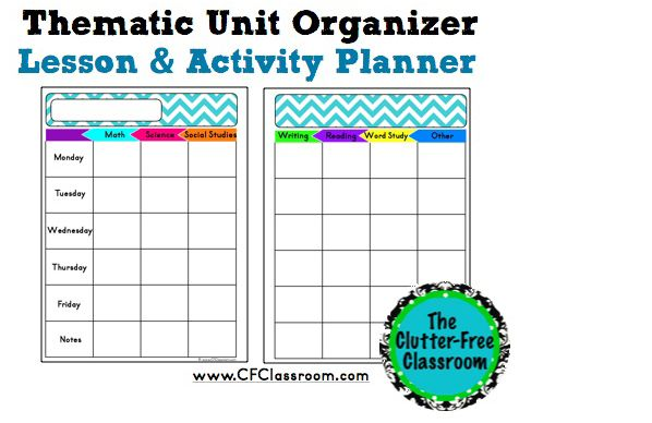 Tips for Planning an Integrated Teaching Unit {Cross-Curricular - unit lesson plan template