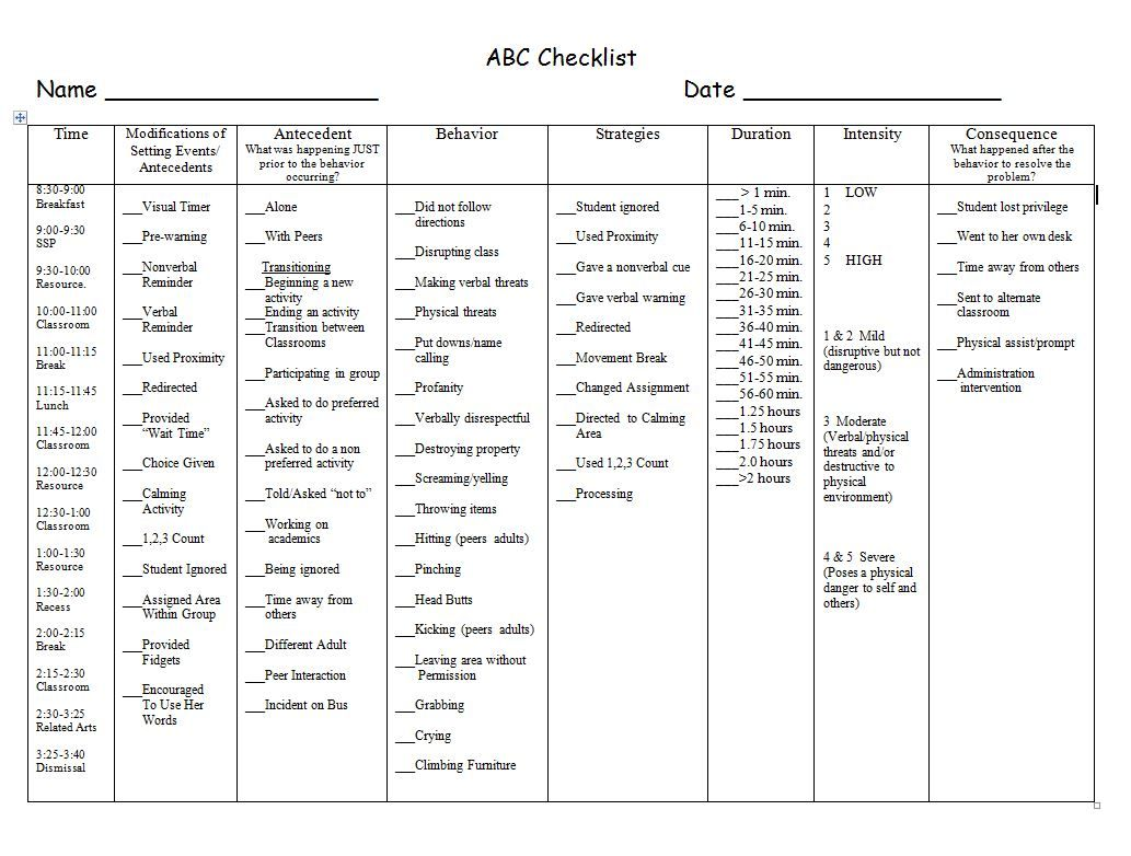 ABC Checklist example 1 Behavior intervention plan