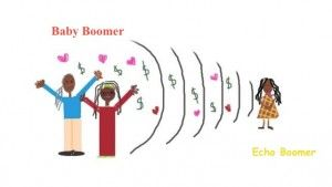 Baby Boomer, Echo Boomer