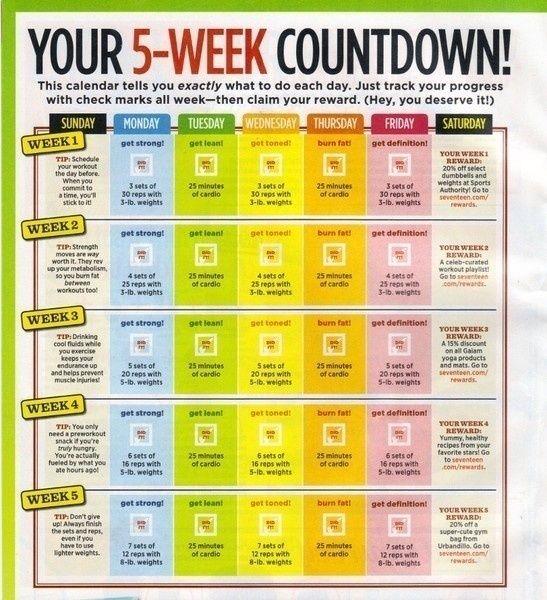 5 week workout plan! Looks simple enough! Fitness! Gotta lose - weekly workout plan