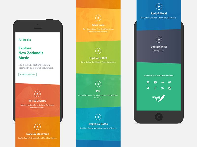 Alltracks Best Awards Showcase User Experience Design Experience Design Best