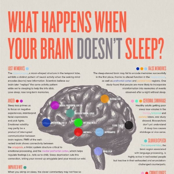 You Don T Want To Know What Sleep Deprivation Does To Your Brain