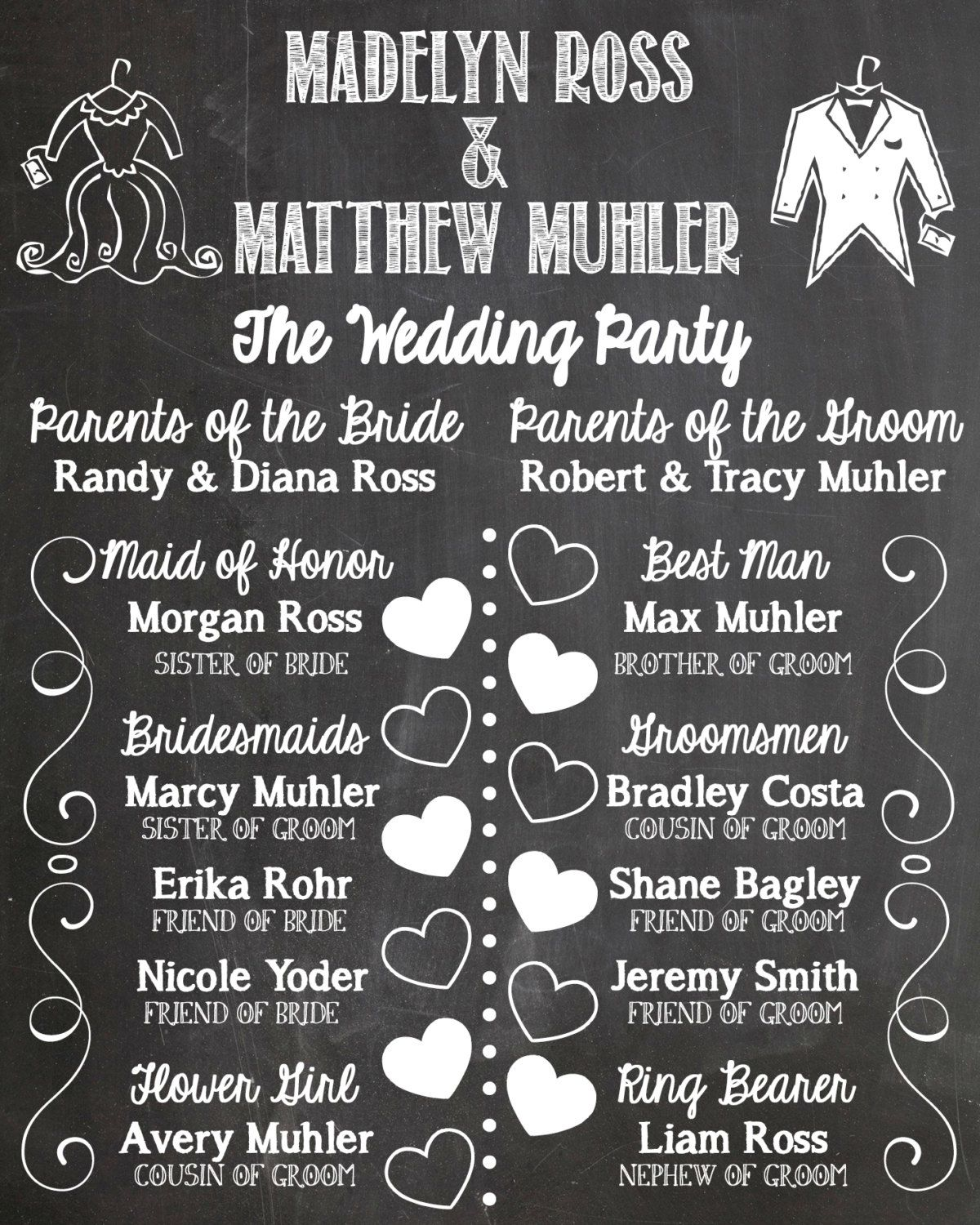 Wedding Party Chalkboard Poster Bridal By Personalizedchalk 20 00