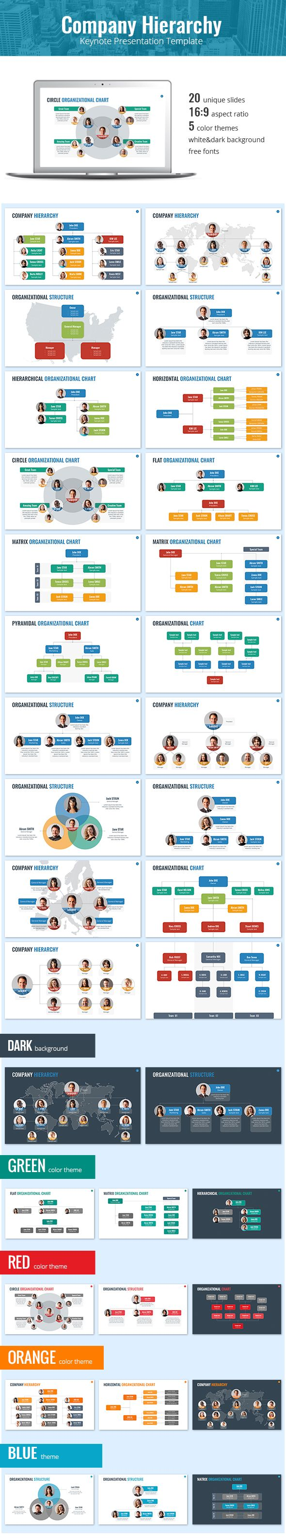 Organizational Chart And Hierarchy Keynote Template  Keynote
