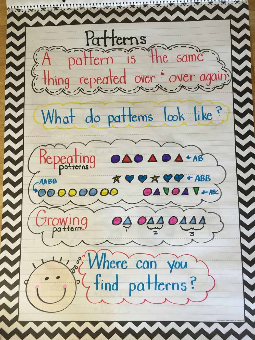 Pattern Anchor Chart Kindergarten Math Patterns Kindergarten Anchor Charts Math Patterns [ 1334 x 1000 Pixel ]