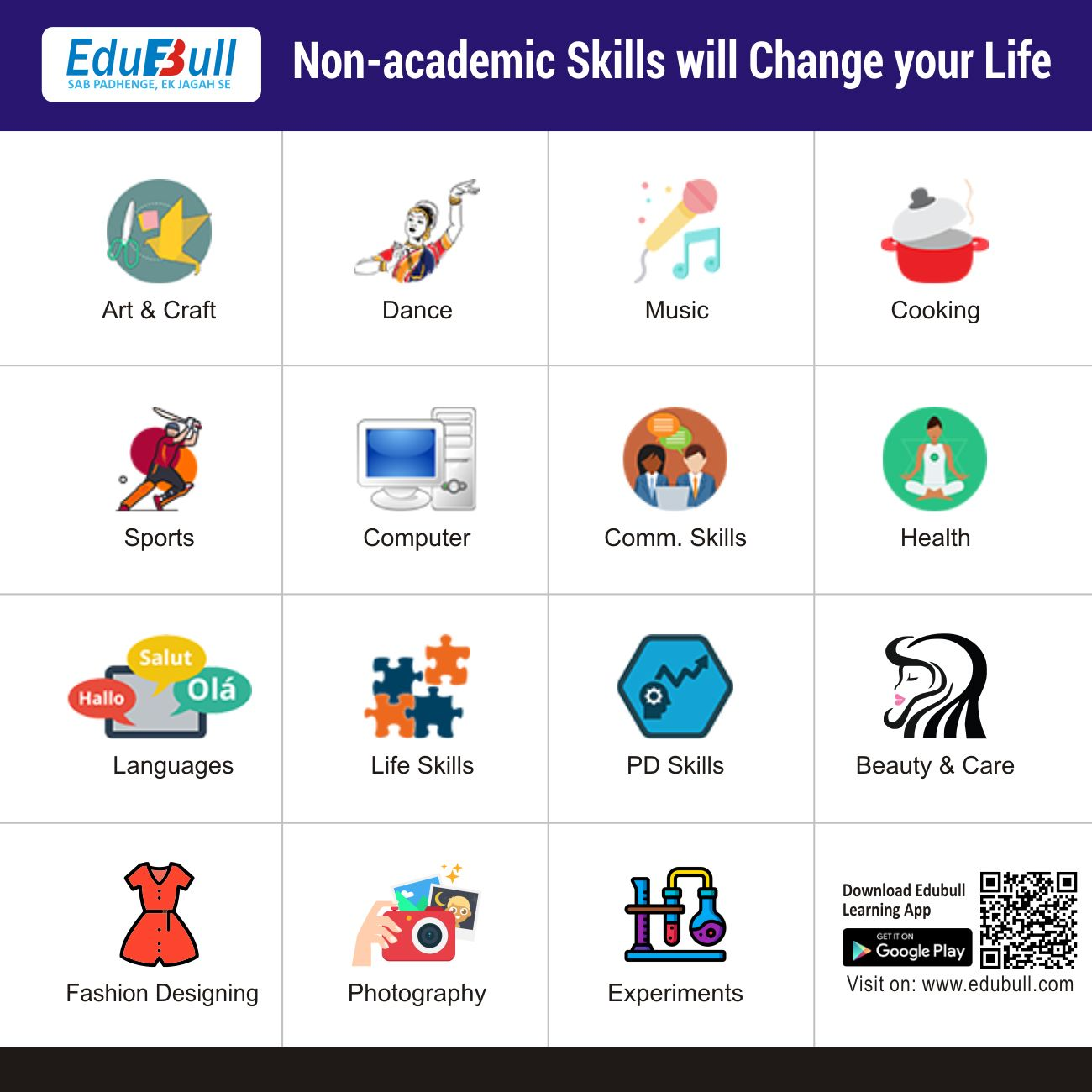 Non Academic Skills Will Change Your Life Learning Websites For Kids Educational Websites For Kids Free Learning Websites