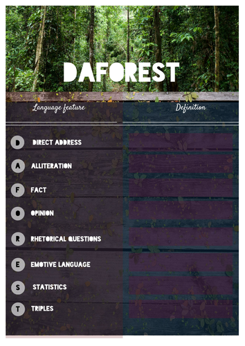 Daforest Poster And Worksheet Teaching Resources