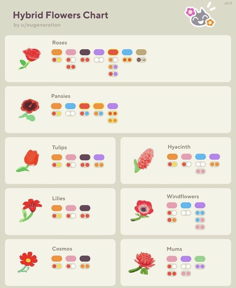 Pin By Julia On Animal Crossing In 2020 Animal Crossing Animal