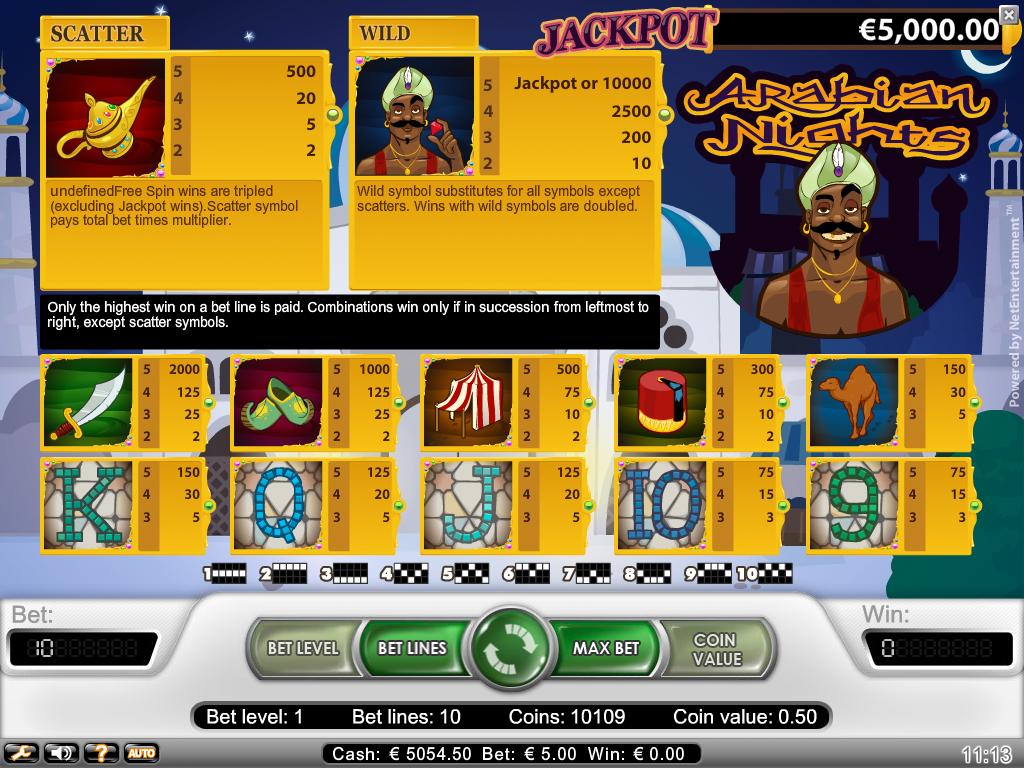 Arabian Delights Slot Machine