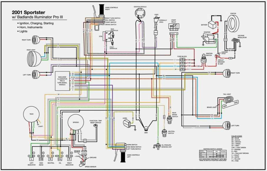 15 Evo 3 Engine Wiring Diagram Engine Diagram In 2020 Bmw E46
