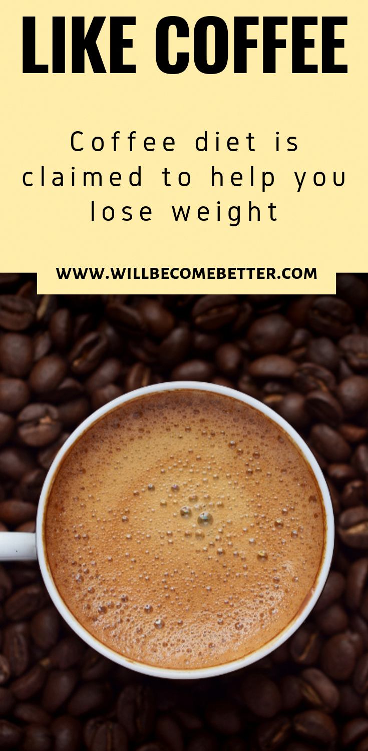 Pin on Coffee Pills For Weight Loss