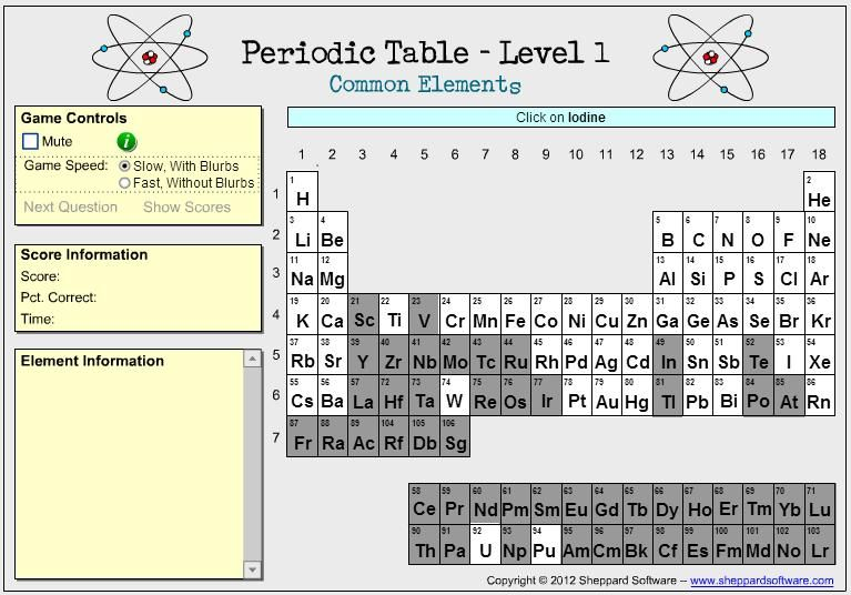 Learn the elements of the periodic table There are many different - new periodic table no. crossword