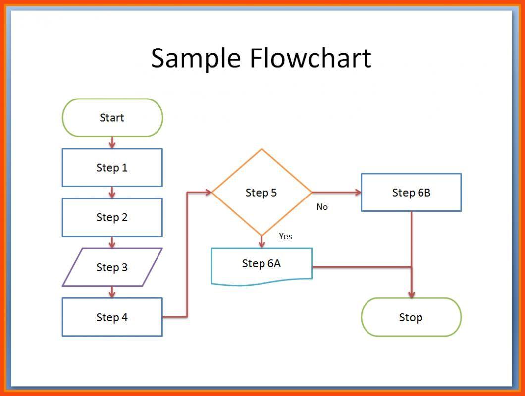 The Amusing Process Flow Diagram Template Word  U2013 Wiring Diagram Priv Within Microsoft Word