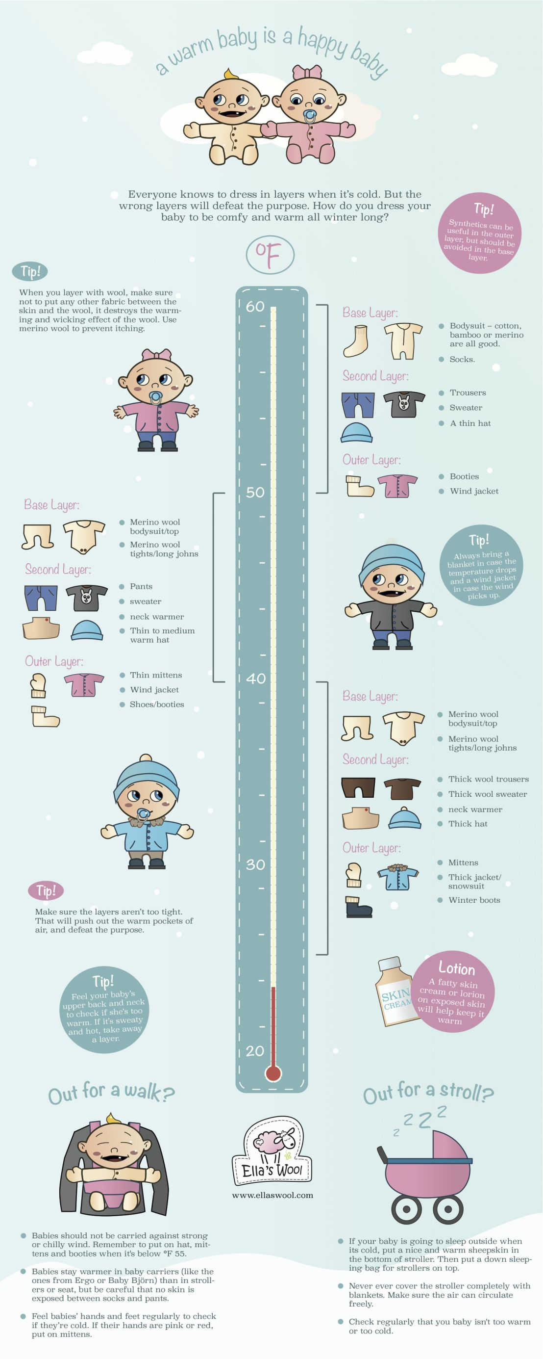 56790e9c5 INFOGRAPHIC  HOW TO DRESS A BABY IN COLD WEATHER