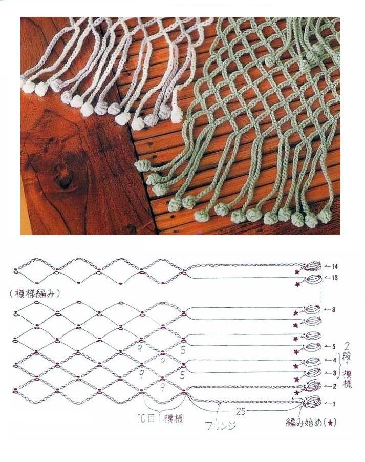 Muchas Bufandas tejidas a crochet   Muchas, Chal y Tejido