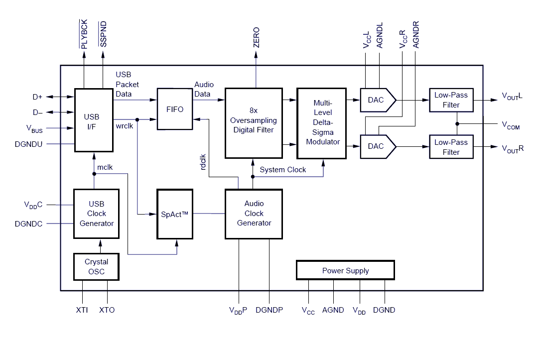 images about electrical  electronics concepts on, block diagram