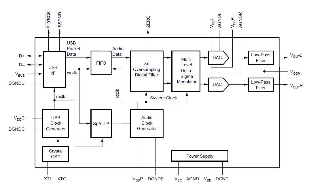 electronic block diagram ireleast info electronic block diagram wiring diagram wiring block