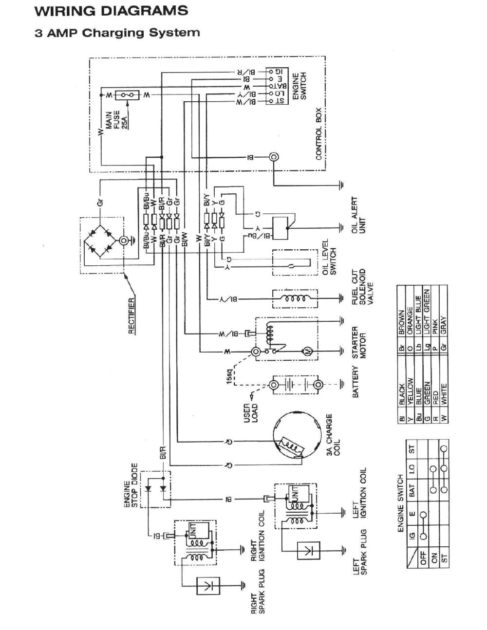 honda gx670 engine switch wiring diagram - Google Search in 2020 | Diagram,  Honda, EngineeringPinterest