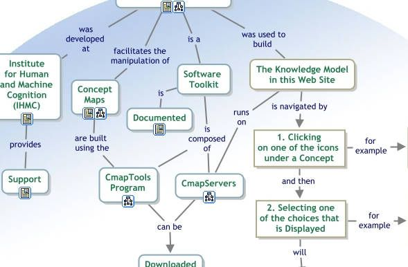 cmap CMap Tools an excellent free concept mapping appplication ...