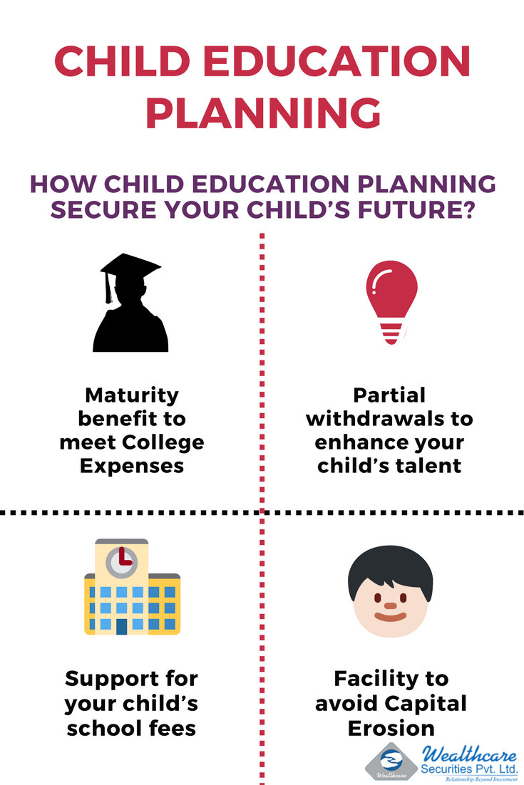 A Child Education Plan Offers Something Interesting Through Which