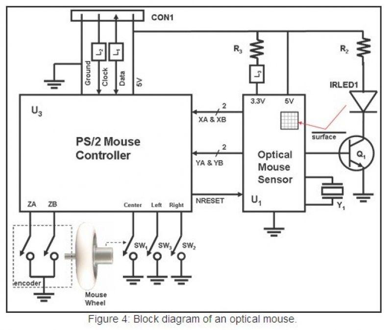 Wiring Pc Mouse - Wiring Diagram Progresif