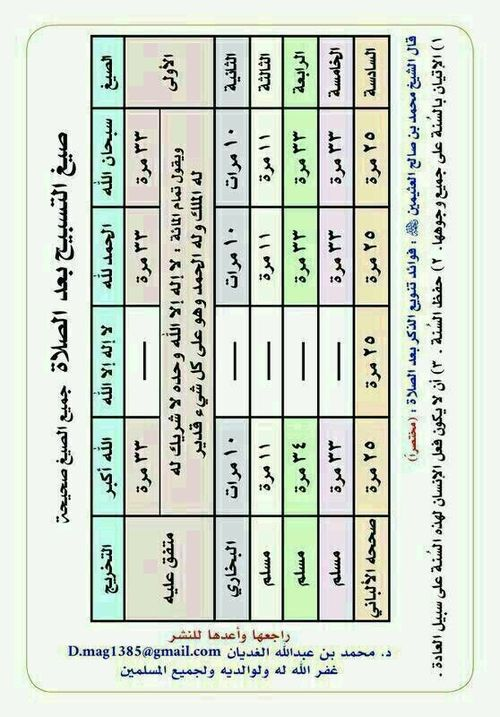 Pin On إسلاميات Islamic