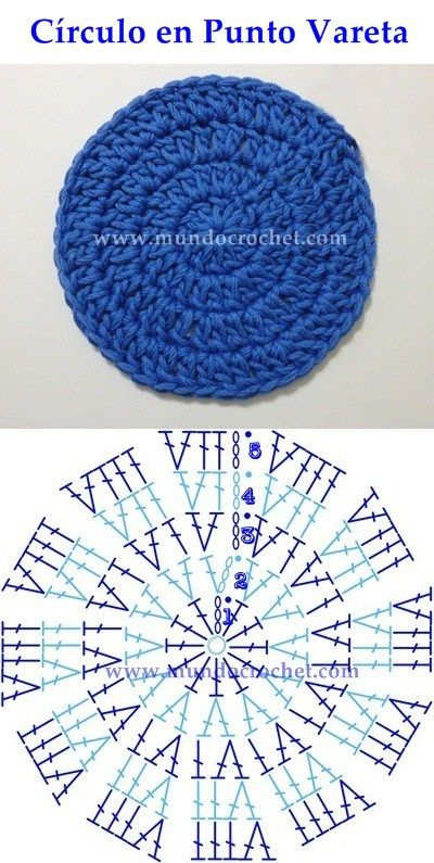 as a perfect circle crochet knitting or crocheting 10 | Knitting ...