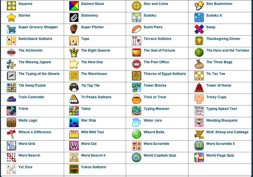200 Novel Games for Your Classroom Website