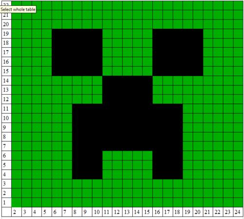 Serendepity Minecraft Creeper Crochet Pattern Crafts Pinterest