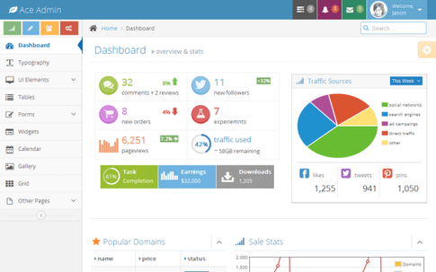 Top 30 Best Quality Bootstrap Admin, Dashboard Themes And ...
