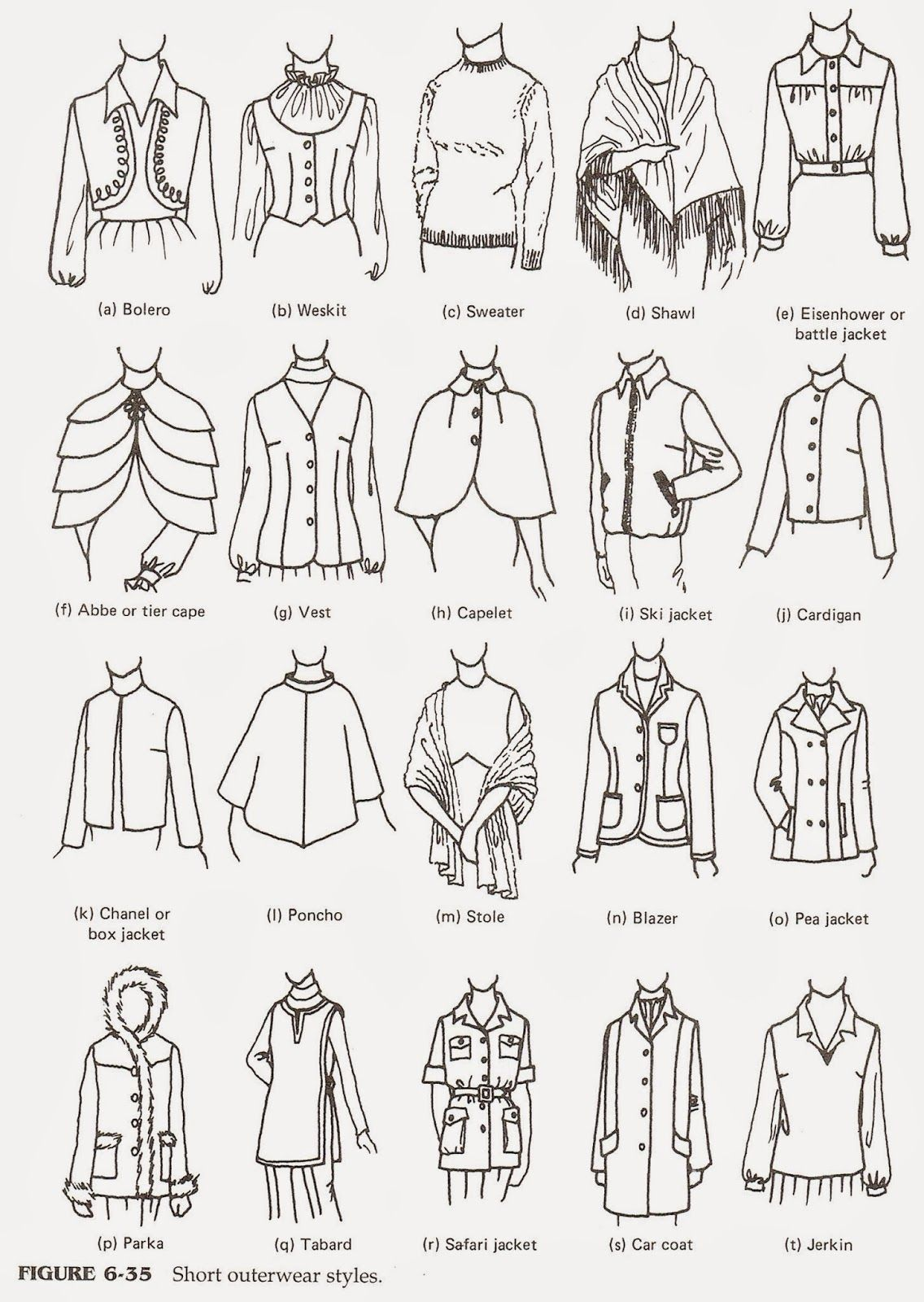 Medium Of Styles Of Dresses