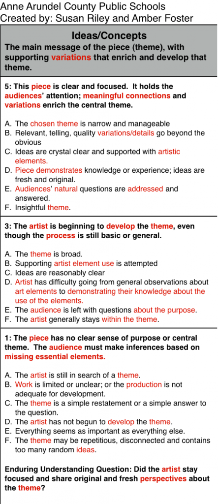 How to Assess an Arts Integration Lesson | Art Assignments | Arts