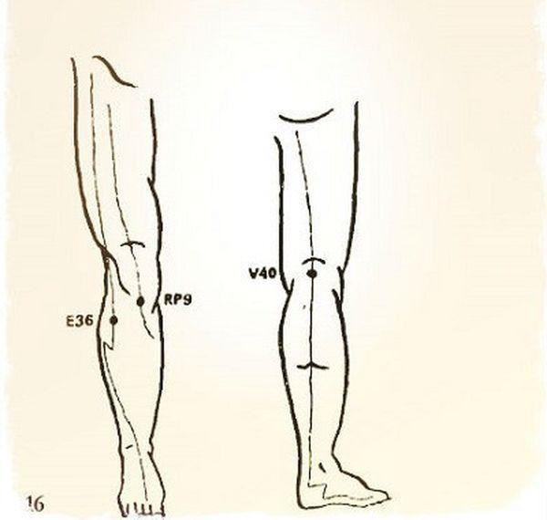 4. Используй эти точки чтобы снять боль в коленном суставе ...