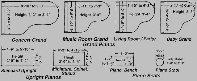 Grand piano sizes showing just how small a baby grand is for Dimensions of baby grand piano