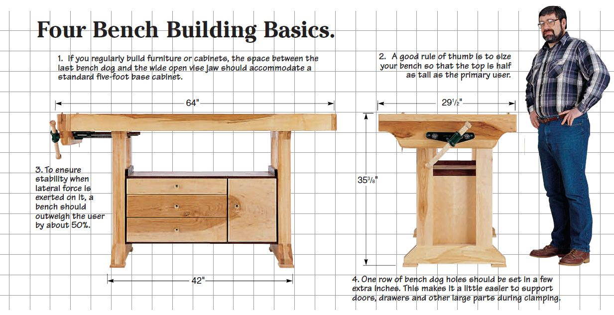 Classic Workbench Downloadable Plan Woodworking Workbench