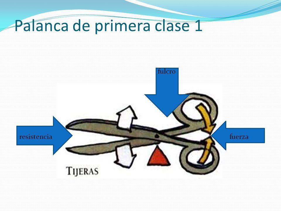 is a scissors of first class | levers | Pinterest