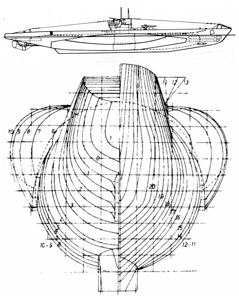 View Source More Submarine Plans
