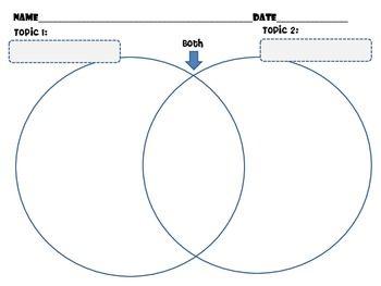 Compare and Contrast Graphic Organizer Common Core