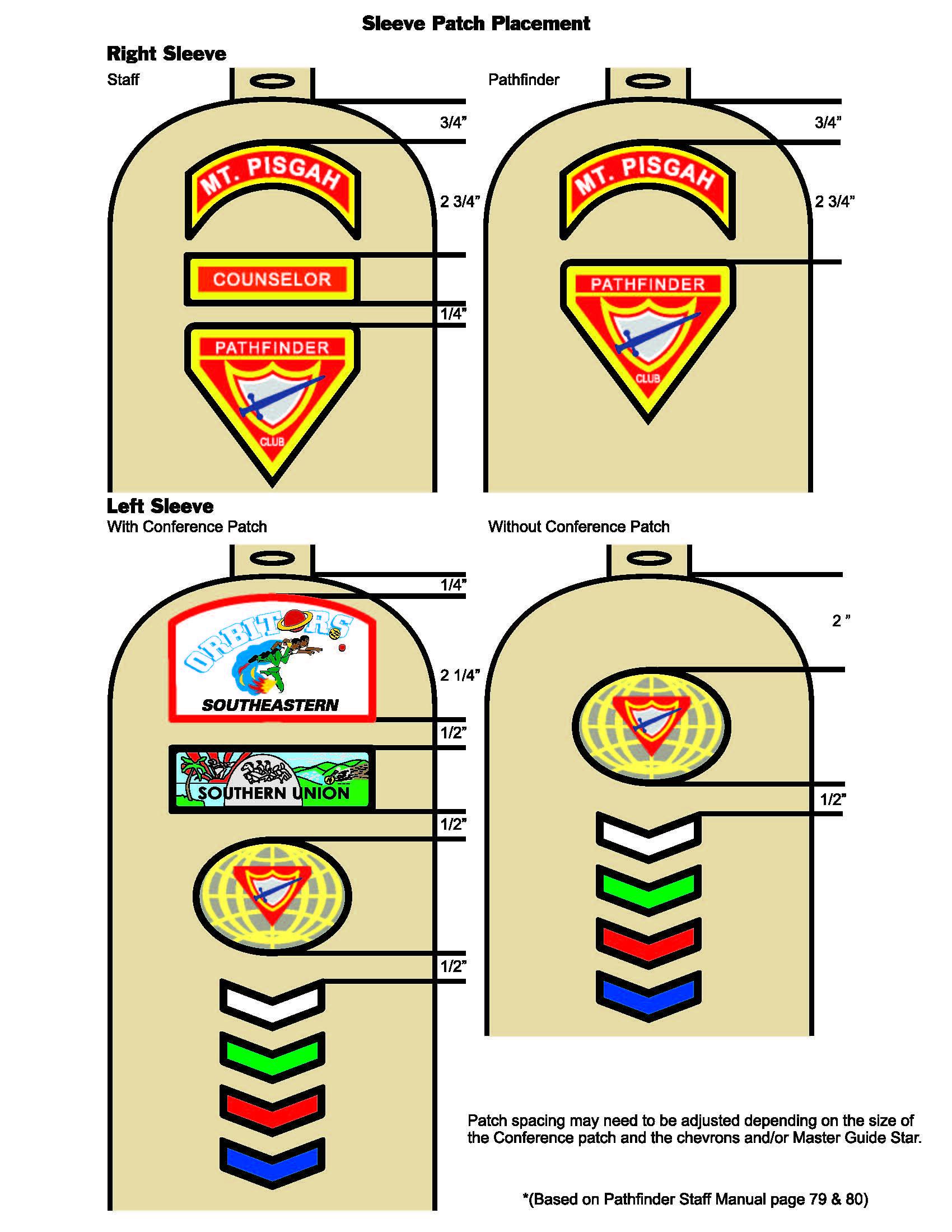 Pathfinder Uniform Patch Placement Sleevejpg 1700 2199 – Pathfinder Honors Worksheets