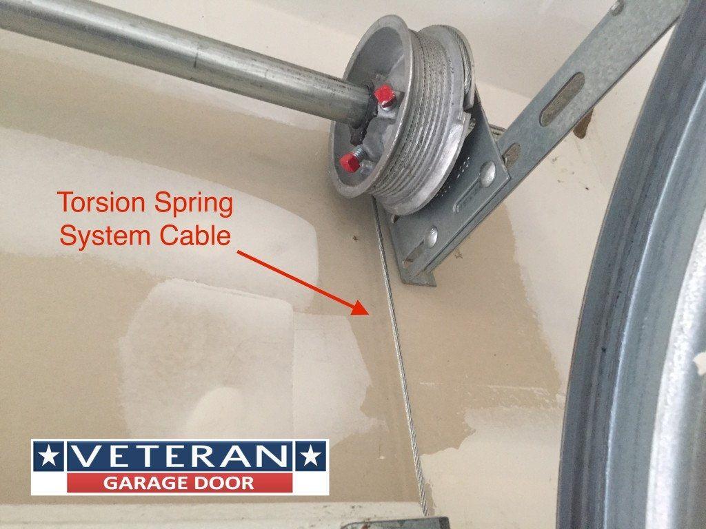 Garage door spring lift cable httpvoteno123 pinterest garage door spring lift cable rubansaba