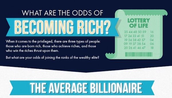 Infographics: What Are The Odds Of Becoming Rich? - DesignTAXI.com