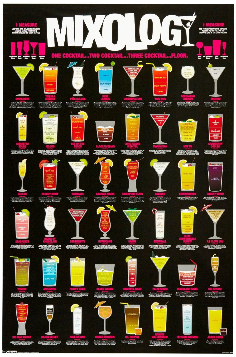 cocktail poster f r die eigene bude sp ter d in die k che living pinterest die k che. Black Bedroom Furniture Sets. Home Design Ideas