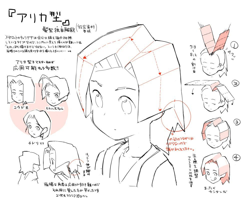 moudoku on twitter hand drawing reference sketch book character design