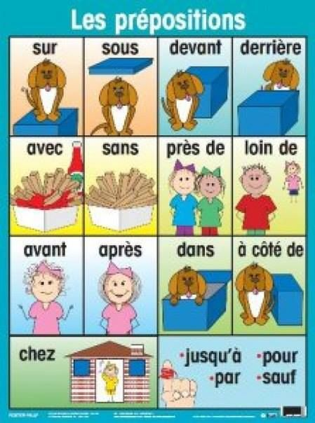 Preposition In Learn In Marathi All Complate: Pin By Jacqueline Braudaway On Teaching French/Spanish