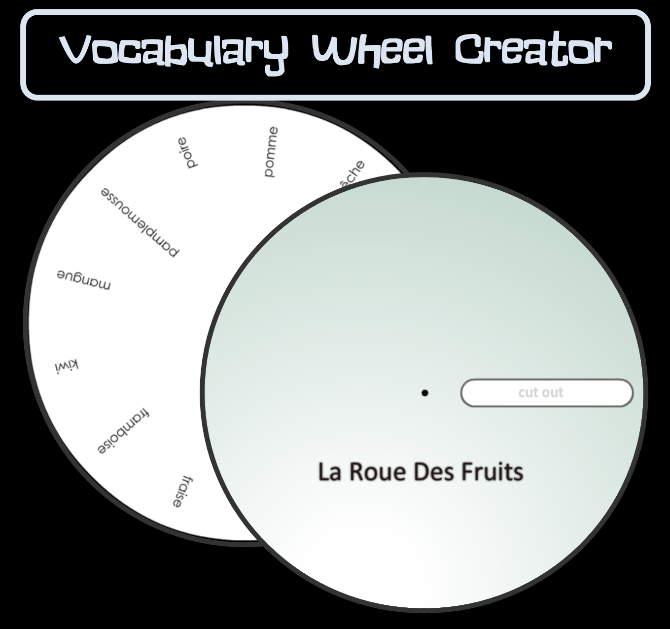 Vocabulary Wheel Creator