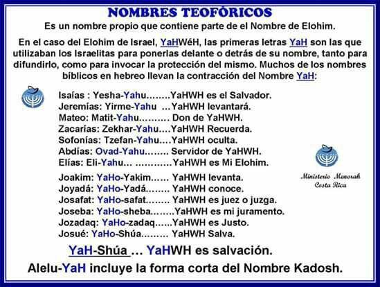 Algunos Nombres En Hebreo Y Sus Significados Nombres Hebreos Hebreos Nombres