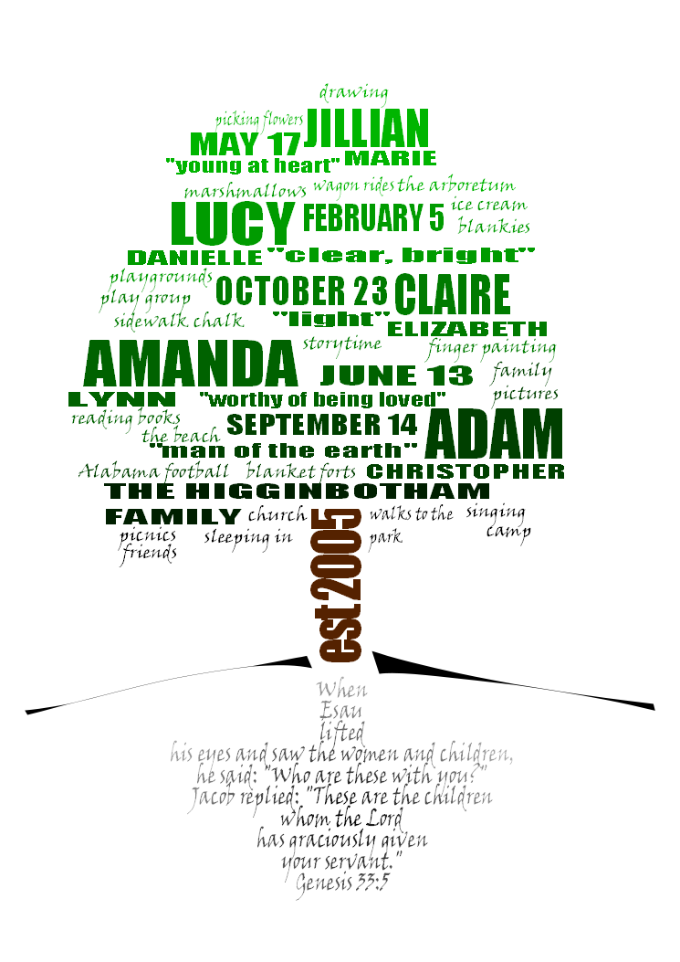 Family Tree- wordle like family tree | Craft projects | Pinterest ...