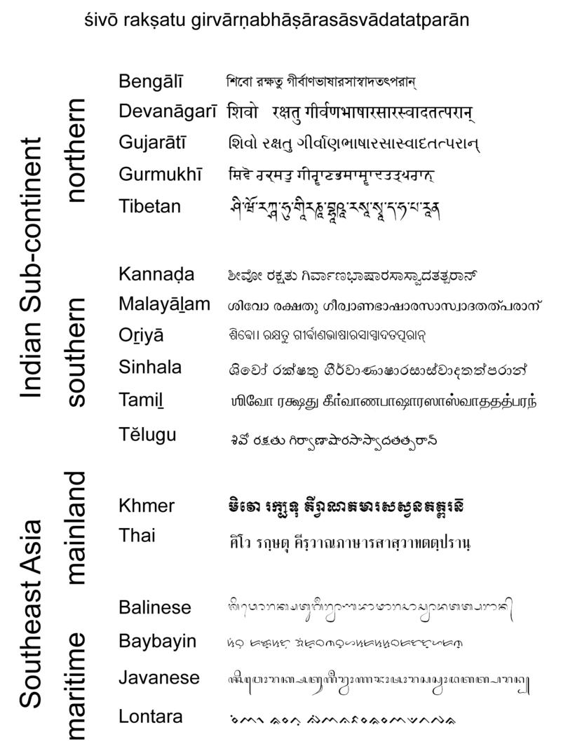 Phrase Sanskrit  Abugida  Wikipedia The Free Encyclopedia