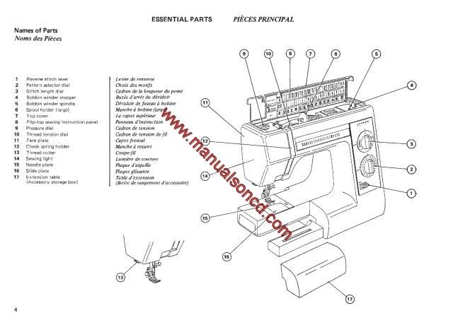 Janome MS3015 - MS3023 Sewing Machine Instruction Manual ... on
