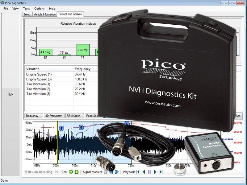 PicoScope oscilloscope kits